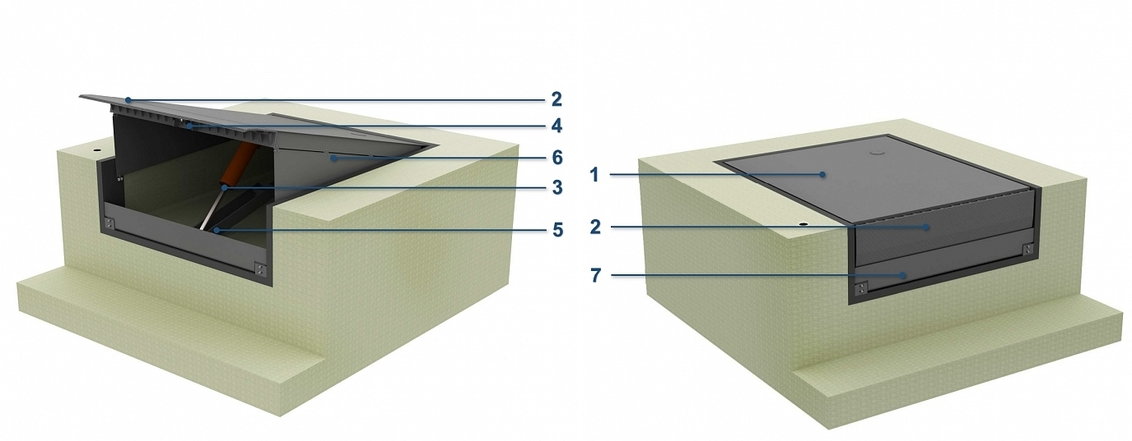 уравнительная платформа схема