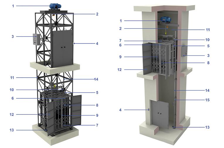 схема подъемника в лифтовую шахту