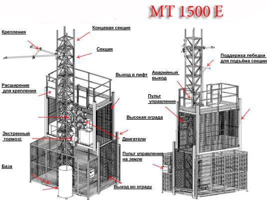 Грузопассажирский подъемник MT 1500 E