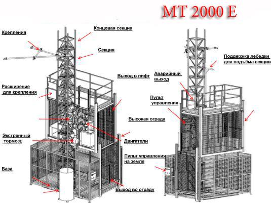Грузопассажирский подъемник MT 2000 E