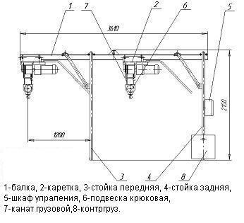 Схема: Кран в окно - КБК4