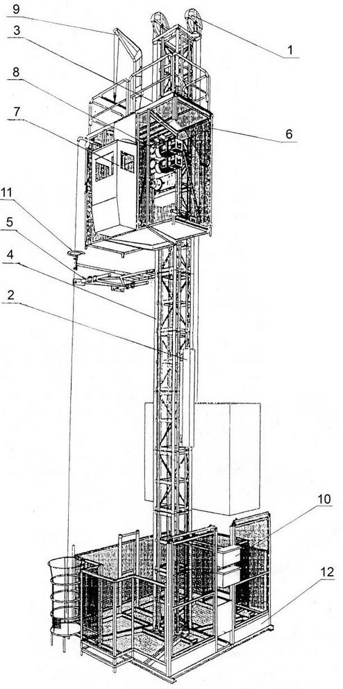 Грузопассажирский подъемник SC200